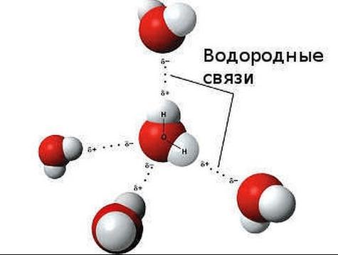 водородные связи